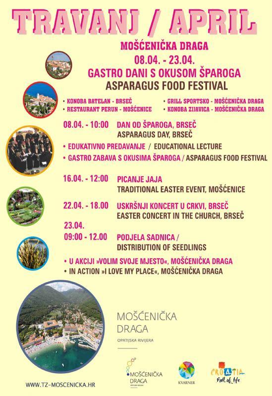 Događanja u travnju